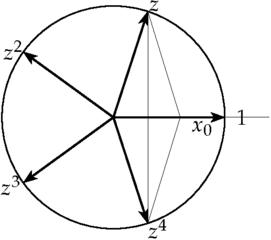 Fünfeck in der gaußschen Zahlenebene - Fünfeck, gaußsche Zahlenebene, Komplexe Zahlen, Mathematik, Komplex, Imaginär