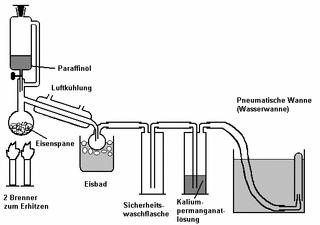 Versuchsaufbau thermisches Cracken von Paraffinöl - Versuchsaufbau, Chemie, thermisches Cracken, Cracken, Paraffinöl, Tropftrichter, Druckausgleich, Zerlegung, Kohlenwasserstoff, Spalten
