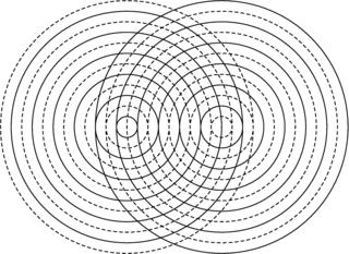 Interferenzringe - Physik, Interferenz, Schwingung, Welle, Erreger, Überlagerung