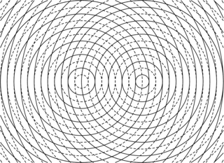 Interferenz #1 - Interferenz, Wasserwellen, zwei Erreger, Überlagerung, Interferenzringe, Welle, Schwingung, Überlagerung