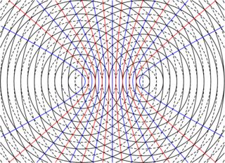 Interferenz #2 - Interferenz, Wasserwellen, zwei Erreger, Überlagerung, Interferenzringe, Interferenzhyperbeln, Verstärkung, Abschwächung, Welle, Schwingung, Überlagerung
