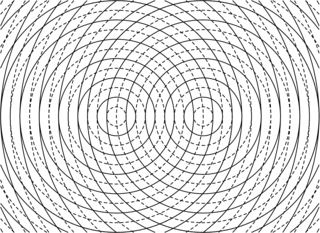 Interferenz #3 - Interferenz, Wasserwellen, zwei Erreger, Überlagerung, Interferenzringe, Welle, Schwingung, Überlagerung