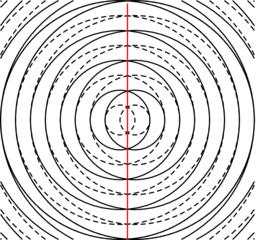 Interferenz #6 - Interferenz, Wasserwellen, zwei Erreger, Überlagerung, Interferenzringe, Verstärkung, Abschwächung, Physik, Schwingungen, Wellen, Überlagerung