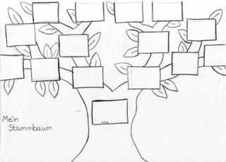 stammbaum - Stammbaum, Familie, Vorfahren, Abstammung, Ahnenforschung, Genealogie, Stammtafel, Nachfahren