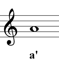 a' - eingestrichenes a - Note, Notation, a, eingestrichen