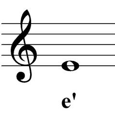 e' - eingestrichenes e - Note, Notation, e, eingestrichen
