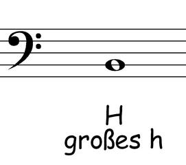 Bassschlüssel: H - Noten, Notation, Notenschlüssel