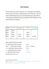 Der Satzbau