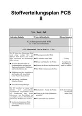 Stoffverteilungsplan PCB 8 Bayern September-Oktober