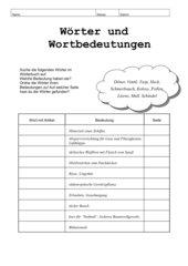Im Wörterbuch nachschlagen - Artikel und Wortbedeutungen