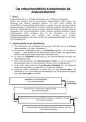 Kreislaufmodell als Analyseinstrument