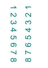 Zahlenkarten 1-38 zum Aufkleben auf Treppenstufen