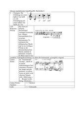 Glossar musikalischer Grundbegriffe - Buchstabe C