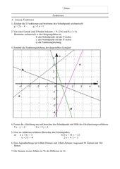 lineare und quadratische Funktionen