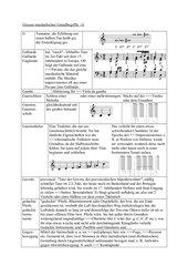 Glossar musikalischer Grundbegriffe - Buchstabe G