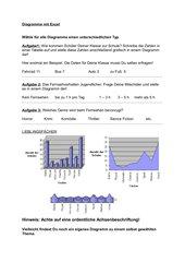 Diagramme mit Excel Klasse 6/7