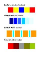 Die sieben Farbkontraste