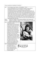 Glossar musikalischer Grundbegriffe - Buchstabe L