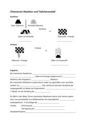 Chemische Reaktion und Teilchenmodell