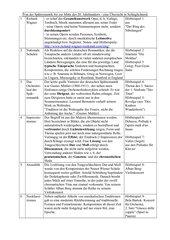 Von der Spätromantik bis 1945  (Basis für Lehrervortrag in Klasse 11)