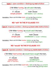 if-clauses I - III