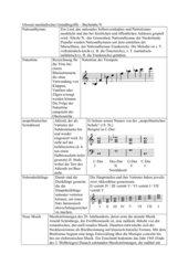 Glossar musikalischer Grundbegriffe - Buchstabe N