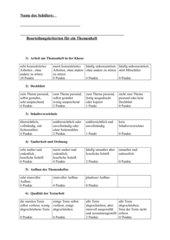 Beurteilungskriterien für Themenhefte