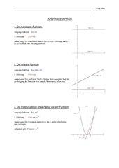 Ableitungen Mathe