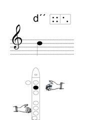 Griffbild für Blockflöte Ton d´´