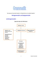 Wortgrammatik Teil 1 - Übersicht , Verb