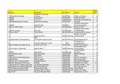 Liste größtenteils kostenloser Lernprogramme aus dem Internet