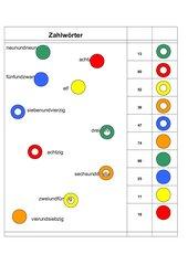 Logicoübung Zahlenwörter bis 100