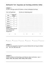 Test zu Diagrammen und natürlichen Zahlen