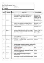 Stoffverteilungsplan für MNT 5. Klasse Ba-Wü. 2005/2006