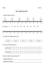 Übungen am Zahlenstrahl