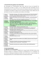Einführung zur Ganzschrift Wuschelbär