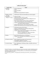 Aufbau einer Jahresarbeit / GFS / Gleichwertigen Leistung