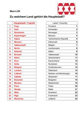 LÜK - Europas Staaten und ihre Hauptstädte