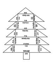 Tannenbaumpuzzle zu den Zahlen bis 100