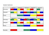 Spielplan für 5 Team und 2 Spielfelder
