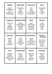 Tabu Karten Begriffe
