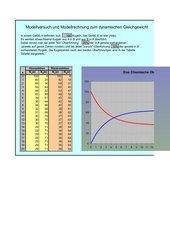 Modell zum Chemischen Gleichgewicht mit Excel