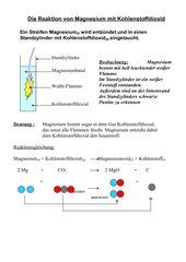 Reaktion: Magnesium + Kohlenstoffdioxid