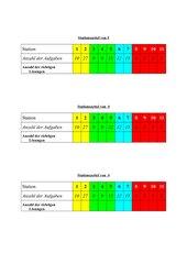 Größen und Einheiten in der 4. Klasse Mathematik