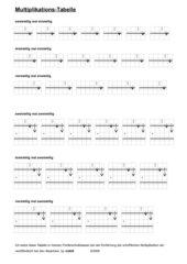Multiplikationstabelle (schriftlich)