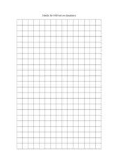 Flächeninhalt mit Einheitsquadraten (GS Kl. 3/4)