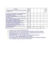 Bewertungsbogen für die mündliche Erzählung