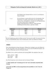 Polygenie: Farbvererbung bei Labrador Retrievern