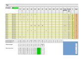 Analyse und Notenfindung bei Arbeiten mit Punktbewertung