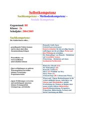 Jahresplan 2 Klasse HS/6. Stufe